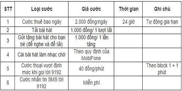 dịch vụ icall của Mobifone