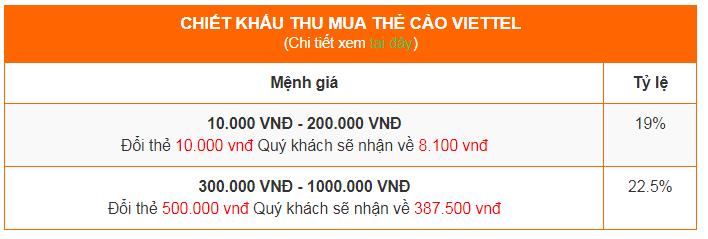 Nạp tiền Vietnamobile bằng thẻ điện thoại khác