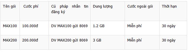 goi-cuoc-tich-hop-3G-Vinaphone