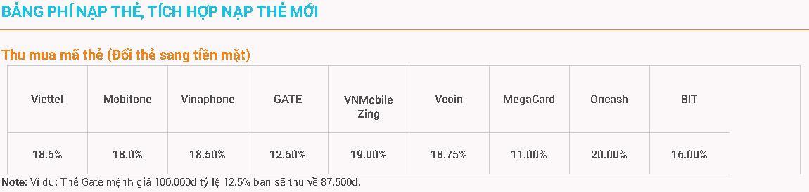 nap-tien-vao-tai-khoan-ngan-hang-bang-the-cao%20(2)