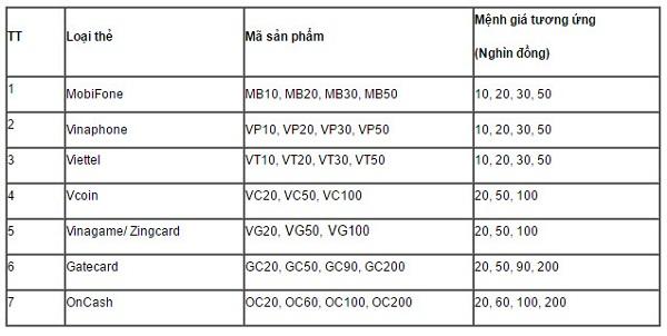 dịch vụ nạp tiền điện thoại của ngân hàng Agribank