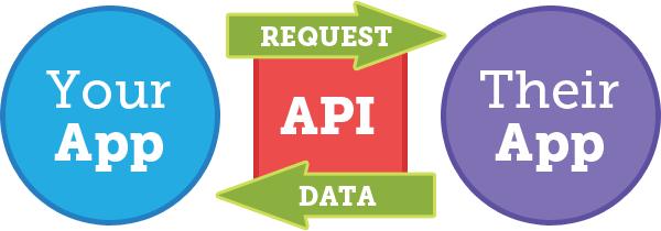 Cách tích hợp API tại DOITHE3S nhanh nhất để đổi thẻ cào thành tiền mặt