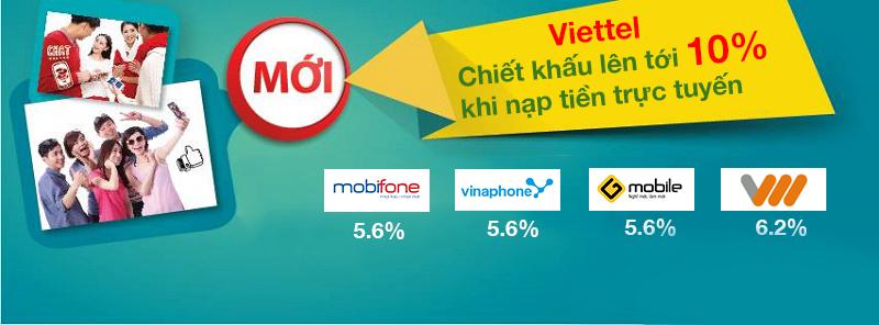 Dịch vụ nạp tiền viettel chậm chiết khấu lên đến 10% của banthe24h.vn