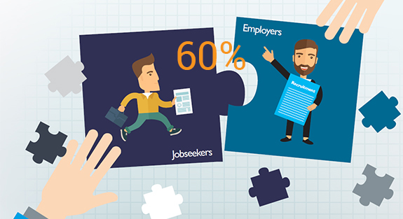 Ba lý do bạn nên cải thiện kỹ năng làm việc nhóm khi kiếm việc làm tại Hà Nội