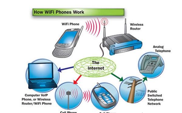 9 mẹo tăng tốc mạng Wifi trong nhà nhanh hơn