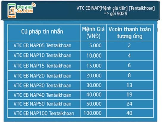 Cú pháp mua thẻ Vcoin bằng SMS Mobifone