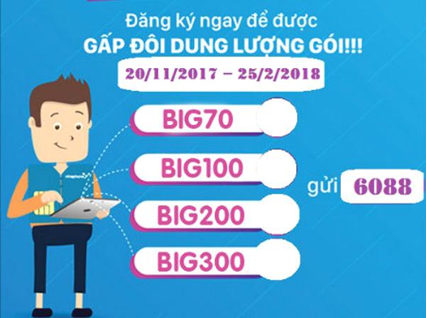 Tăng gấp đôi data cho tất cả các gói 3G/4G Vinaphone từ 20/11/2017 – 25/2/2018