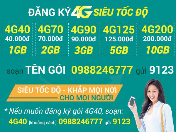 Tất tần tật thông tin về giá các gói cước 4G Viettel mới nhất 2017