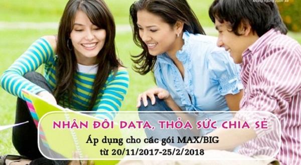Chương trình Vinaphone nhân đôi dung lượng data từ nay đến tháng 2/2018