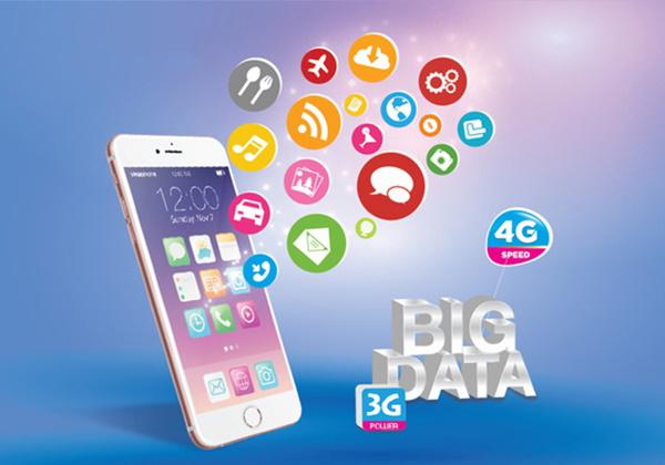 Cách tặng gói cước 3G Viettel cho thuê bao khác dễ dàng nhất