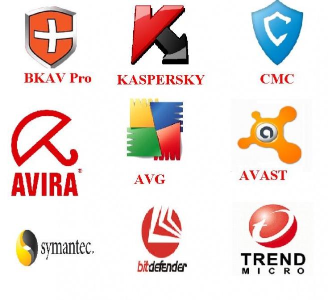 Hướng dẫn mua key diệt virus Kaspersky đơn giản nhất