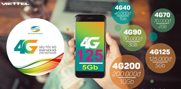Chi tiết cách đăng ký gói 4G125 Viettel chỉ với 1 tin nhắn