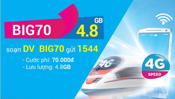 Mẹo nhận ưu đãi 2,4GB data từ gói BIG70 Vinaphone