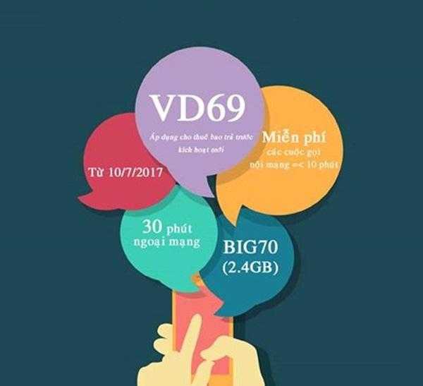 Bật mí cách nhận ưu đãi từ gói VD69 vinaphone