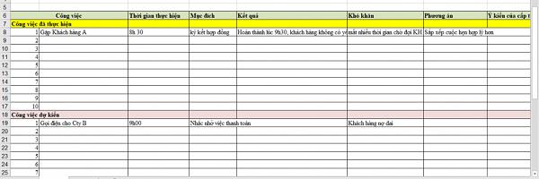 Cách viết báo cáo công việc hàng ngày ấn tượng